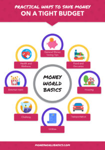 Practical ways to save money on a tight budget