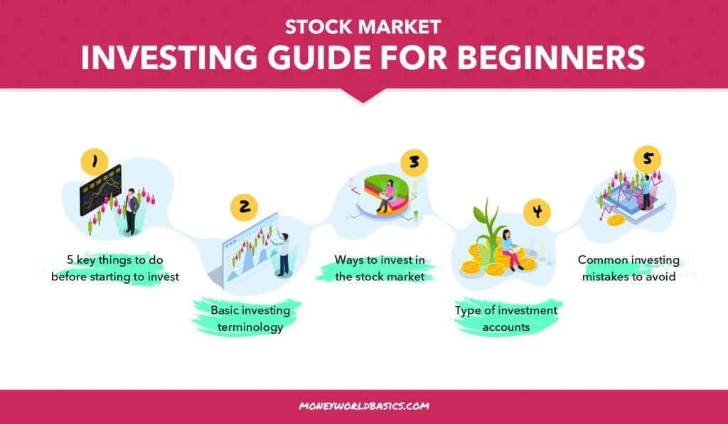 Stock Market Investing Guide for Beginners